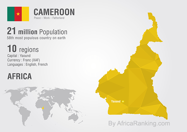 Cameroon Map by AfricaRanking.om