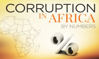 Top 20 Most Corrupt African Countries