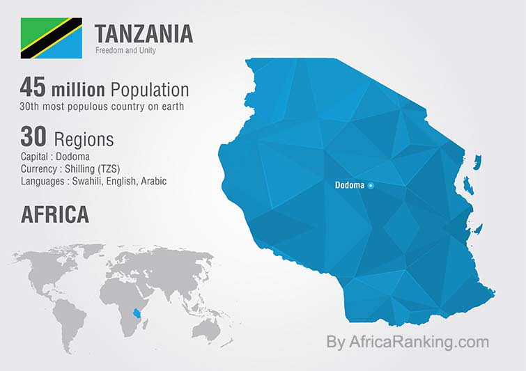 East africa the 9 east african countries tanzania map by africaranking gumiabroncs Choice Image