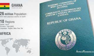 Visa Free Countries For Ghanaian Passport