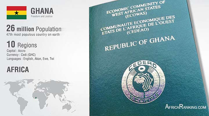 Visa Free Countries For Ghanaian Passport - Complete List